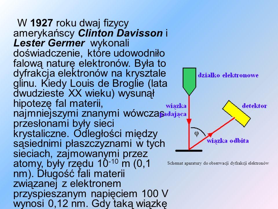 W 1927 roku dwaj fizycy amerykańscy Clinton Davisson i Lester Germer wykonali doświadczenie, które udowodniło falową naturę elektronów.