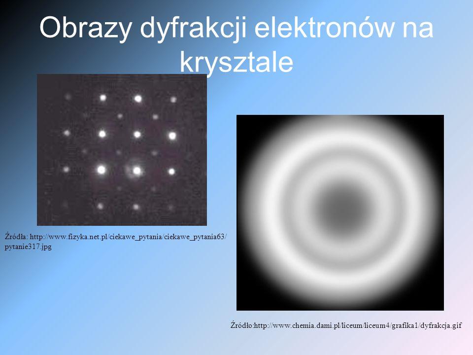 Obrazy dyfrakcji elektronów na krysztale Źródła: http://www.fizyka.net.pl/ciekawe_pytania/ciekawe_pytania63/ pytanie317.jpg Źródło:http://www.chemia.dami.pl/liceum/liceum4/grafika1/dyfrakcja.gif
