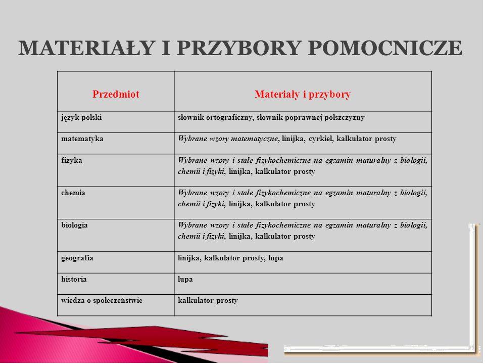 MATERIAŁY I PRZYBORY POMOCNICZE Przedmiot Materiały i przybory język polski słownik ortograficzny, słownik poprawnej polszczyzny matematyka Wybrane wz