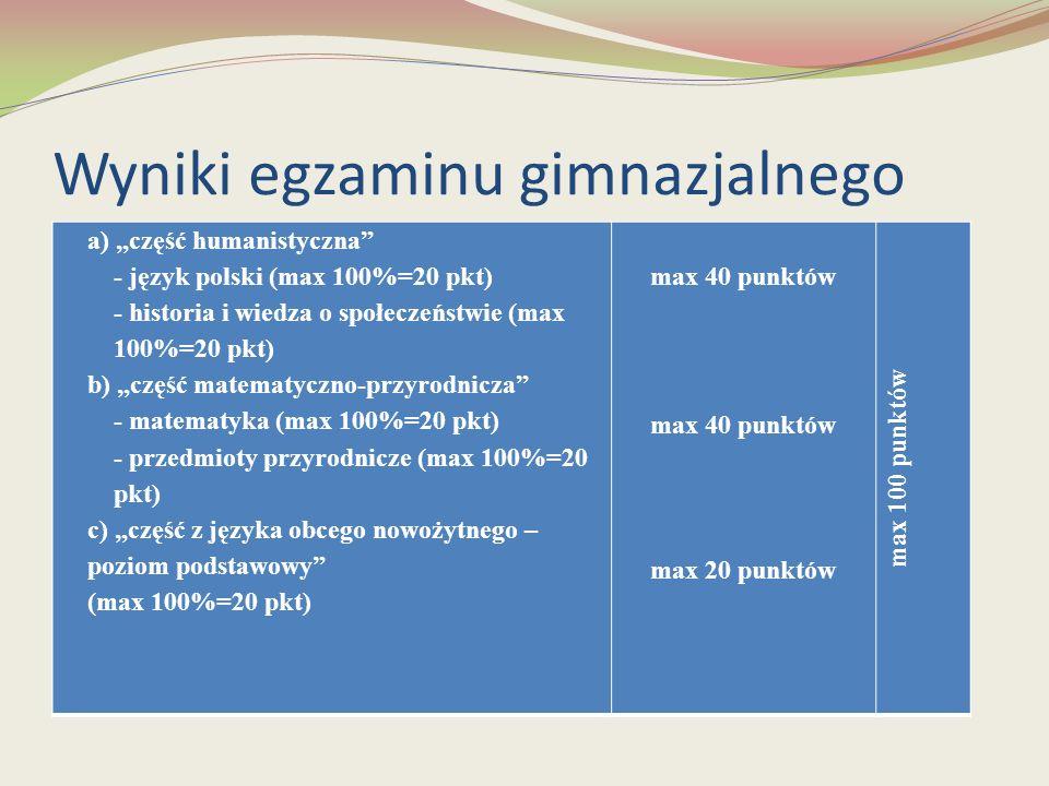 """Wyniki egzaminu gimnazjalnego a) """"część humanistyczna"""" - język polski (max 100%=20 pkt) - historia i wiedza o społeczeństwie (max 100%=20 pkt) b) """"czę"""