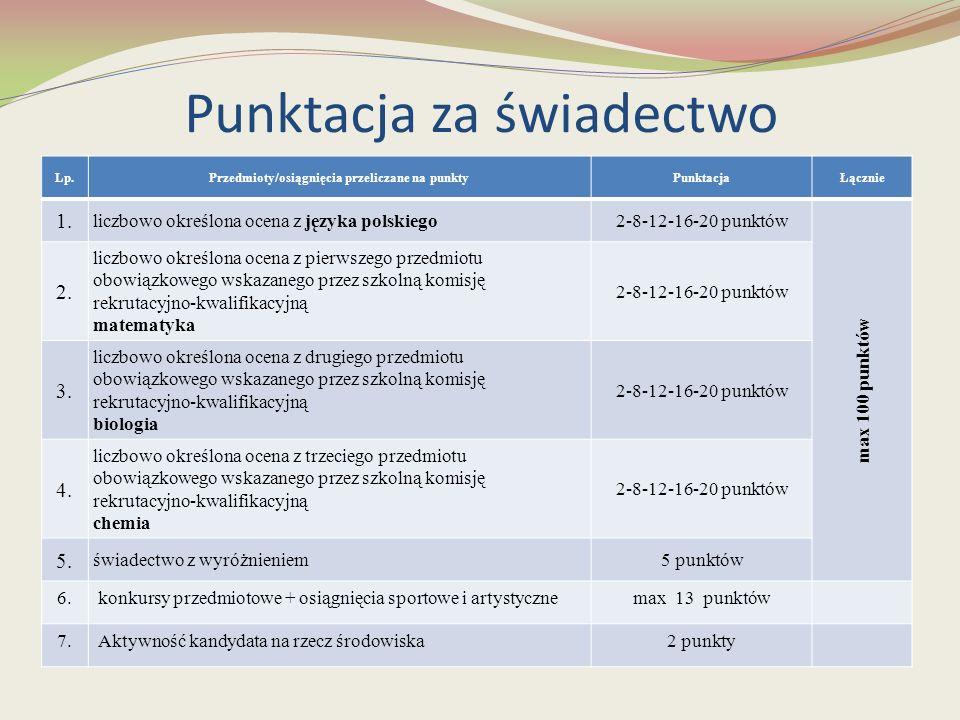 Punktacja za świadectwo Lp.Przedmioty/osiągnięcia przeliczane na punktyPunktacjaŁącznie 1. liczbowo określona ocena z języka polskiego2-8-12-16-20 pun