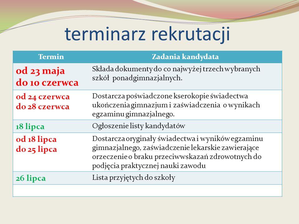 terminarz rekrutacji TerminZadania kandydata od 23 maja do 10 czerwca Składa dokumenty do co najwyżej trzech wybranych szkół ponadgimnazjalnych. od 24
