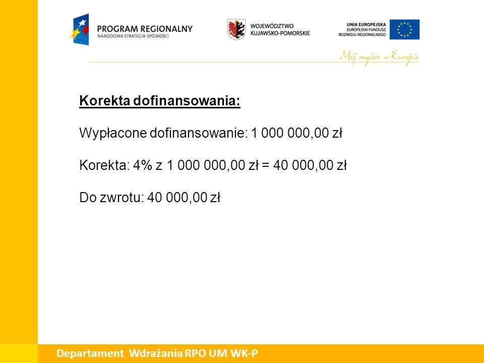 Korekta dofinansowania: Wypłacone dofinansowanie: 1 000 000,00 zł Korekta: 4% z 1 000 000,00 zł = 40 000,00 zł Do zwrotu: 40 000,00 zł