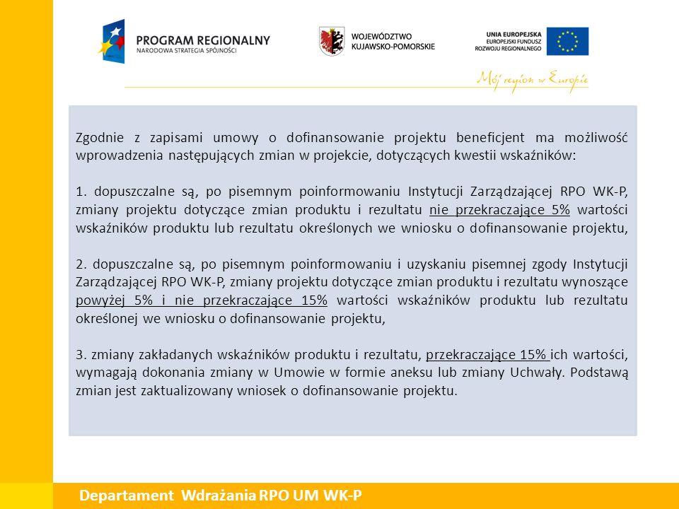 Zgodnie z zapisami umowy o dofinansowanie projektu beneficjent ma możliwość wprowadzenia następujących zmian w projekcie, dotyczących kwestii wskaźnik
