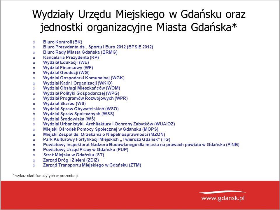 Wydziały Urzędu Miejskiego w Gdańsku oraz jednostki organizacyjne Miasta Gdańska* Biuro Kontroli (BK) Biuro Prezydenta ds.. Sportu i Euro 2012 (BPSiE