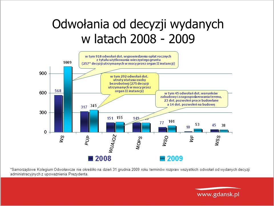 Odwołania od decyzji wydanych w latach 2008 - 2009 w tym 918 odwołań dot. wypowiedzenia opłat rocznych z tytułu użytkowania wieczystego gruntu (257* d