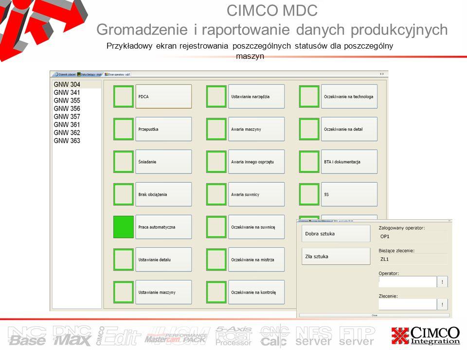 Przykładowy ekran rejestrowania poszczególnych statusów dla poszczególny maszyn CIMCO MDC Gromadzenie i raportowanie danych produkcyjnych