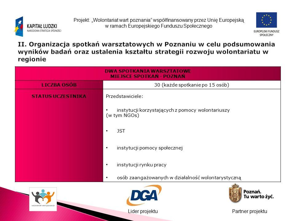 """Projekt: """"Wolontariat wart poznania współfinansowany przez Unię Europejską w ramach Europejskiego Funduszu Społecznego Lider projektuPartner projektu DWA SPOTKANIA WARSZTATOWE MIEJSCE SPOTKAŃ - POZNAŃ LICZBA OSÓB30 (każde spotkanie po 15 osób) STATUS UCZESTNIKAPrzedstawiciele: instytucji korzystających z pomocy wolontariuszy (w tym NGOs) JST instytucji pomocy społecznej instytucji rynku pracy osób zaangażowanych w działalność wolontarystyczną"""