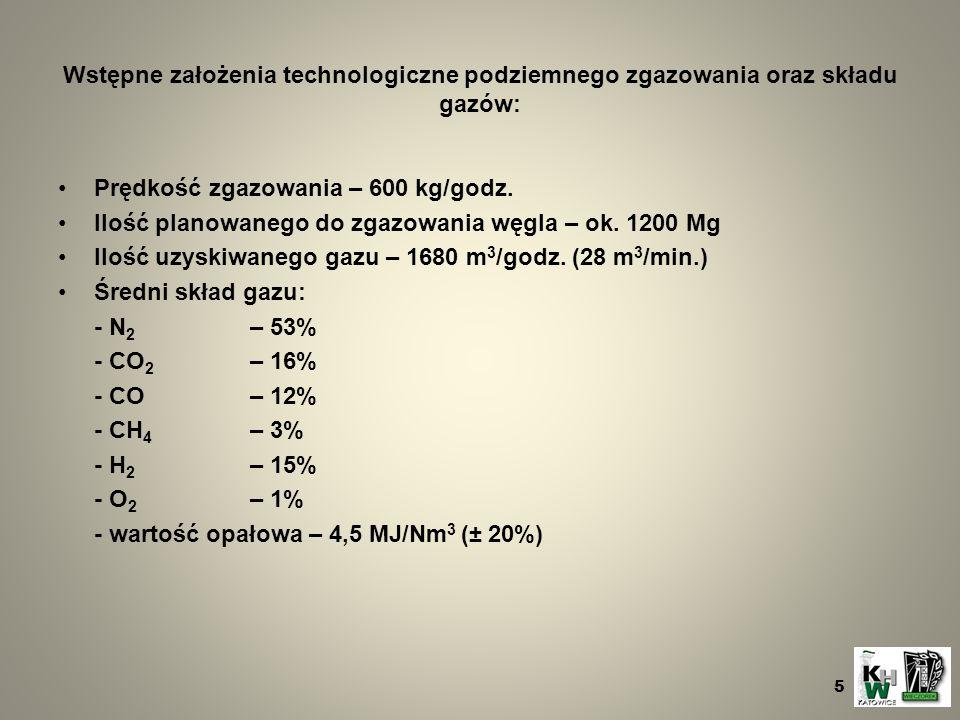 Wstępne założenia technologiczne podziemnego zgazowania oraz składu gazów: Prędkość zgazowania – 600 kg/godz. Ilość planowanego do zgazowania węgla –