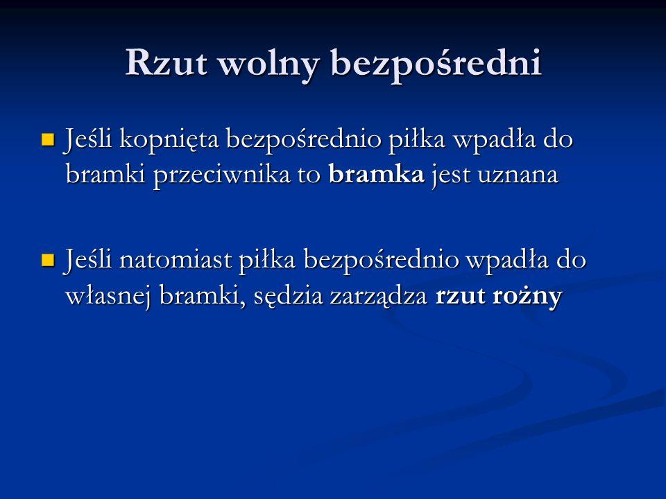 Procedury wykonania rz.