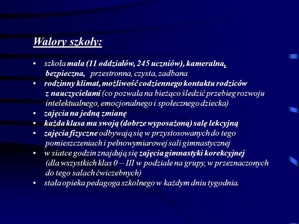 """III m-ce w międzyszkolnym konkursie wokalnym """"Piosenkarnia , III m-ce w międzyszkolnym konkursie literackim """"Moje ulubione miejsce w Łodzi i regionie , III m-ce w międzyszkolnym konkursie przyrodniczym """"Przyjaciel przyrody , V m-ce w łódzkim konkursie wiedzy o ruchu drogowym """"Policyjna Akademia Bezpieczeństwa , VI m-ce w VI Międzyszkolnym Konkursie Matematycznym Czwartoklasistów, 5 wyróżnień w Międzynarodowym Konkursie Matematycznym """"Kangur , 2 wyróżnienia w Ogólnopolskim Konkursie Ekologicznym """"Ekoplaneta , 2 wyróżnienia w V Finale Łódzkiego Konkursu """"Prawa dziecka – Prawami Człowieka , 2 wyróżnienia w II Międzyszkolnym Konkursie Matematycznym """"Matematyczny rebus obrazkowy – geometria , wyróżnienie w Konkursie Wiedzy o Unii Europejskiej, wyróżnienie w konkursie regionalnym """"Na Księżym Młynie , wyróżnienie w konkursie literackim """"Bohaterowie wierszy J."""