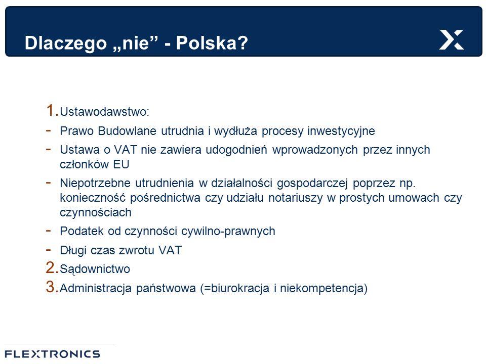 """Dlaczego """"nie"""" - Polska? 1. Ustawodawstwo: - Prawo Budowlane utrudnia i wydłuża procesy inwestycyjne - Ustawa o VAT nie zawiera udogodnień wprowadzony"""