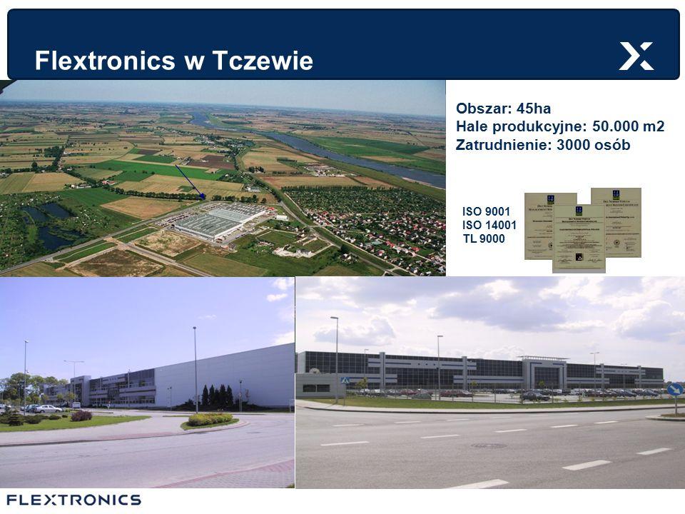 Flextronics w Tczewie Obszar: 45ha Hale produkcyjne: 50.000 m2 Zatrudnienie: 3000 osób ISO 9001 ISO 14001 TL 9000