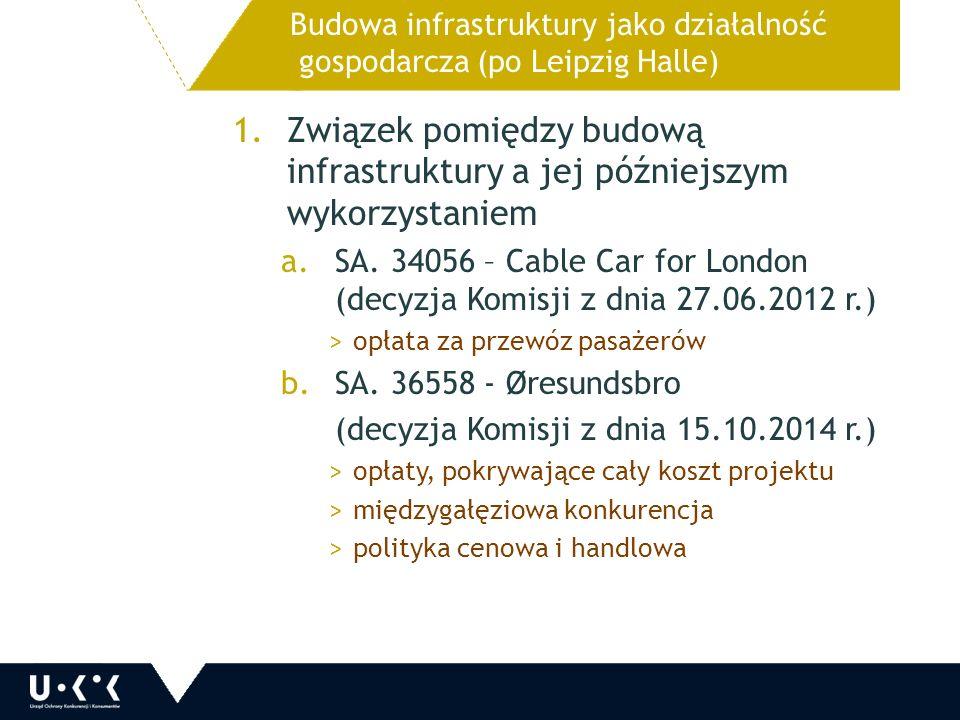 1.Związek pomiędzy budową infrastruktury a jej późniejszym wykorzystaniem a.SA.