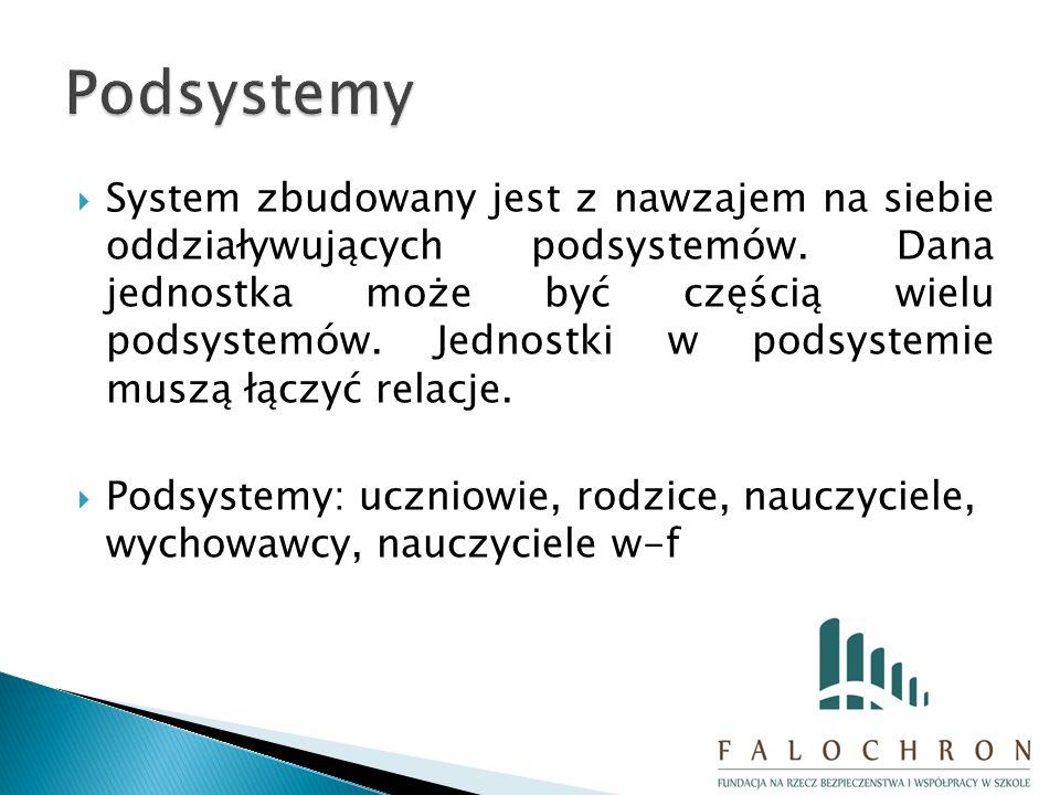  System zbudowany jest z nawzajem na siebie oddziaływujących podsystemów.