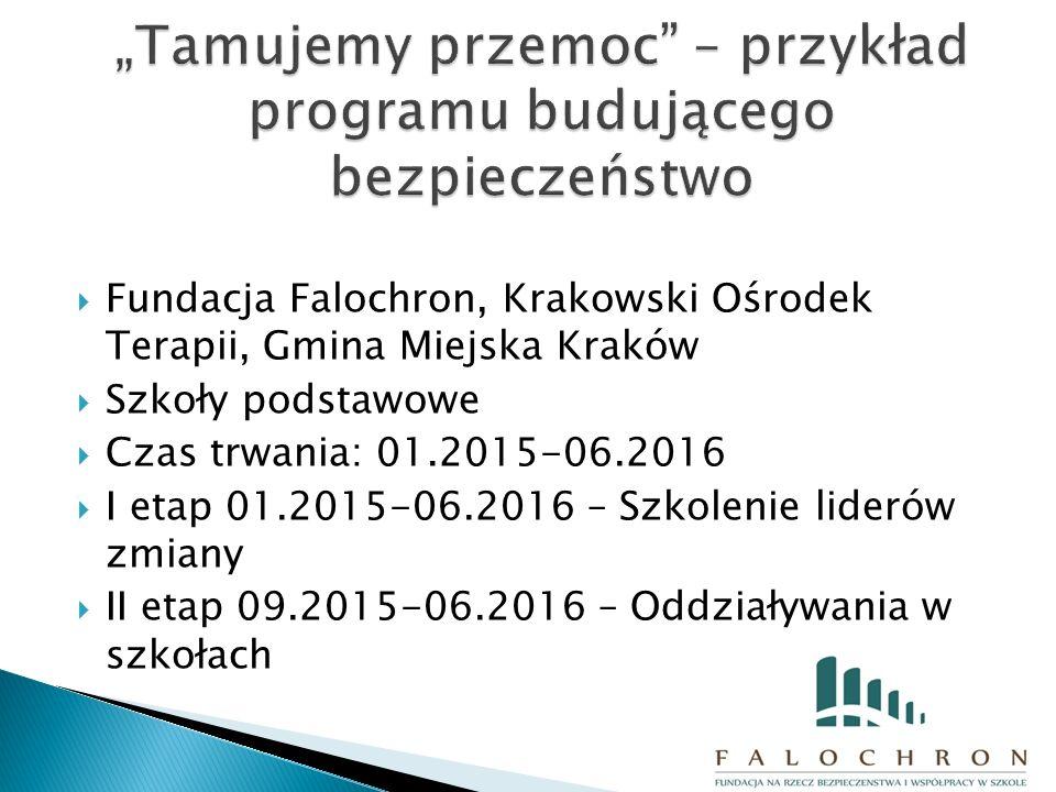  Fundacja Falochron, Krakowski Ośrodek Terapii, Gmina Miejska Kraków  Szkoły podstawowe  Czas trwania: 01.2015-06.2016  I etap 01.2015-06.2016 – S