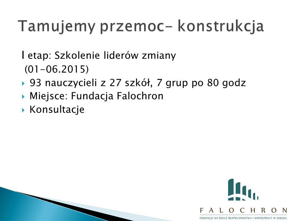 I etap: Szkolenie liderów zmiany (01-06.2015)  93 nauczycieli z 27 szkół, 7 grup po 80 godz  Miejsce: Fundacja Falochron  Konsultacje