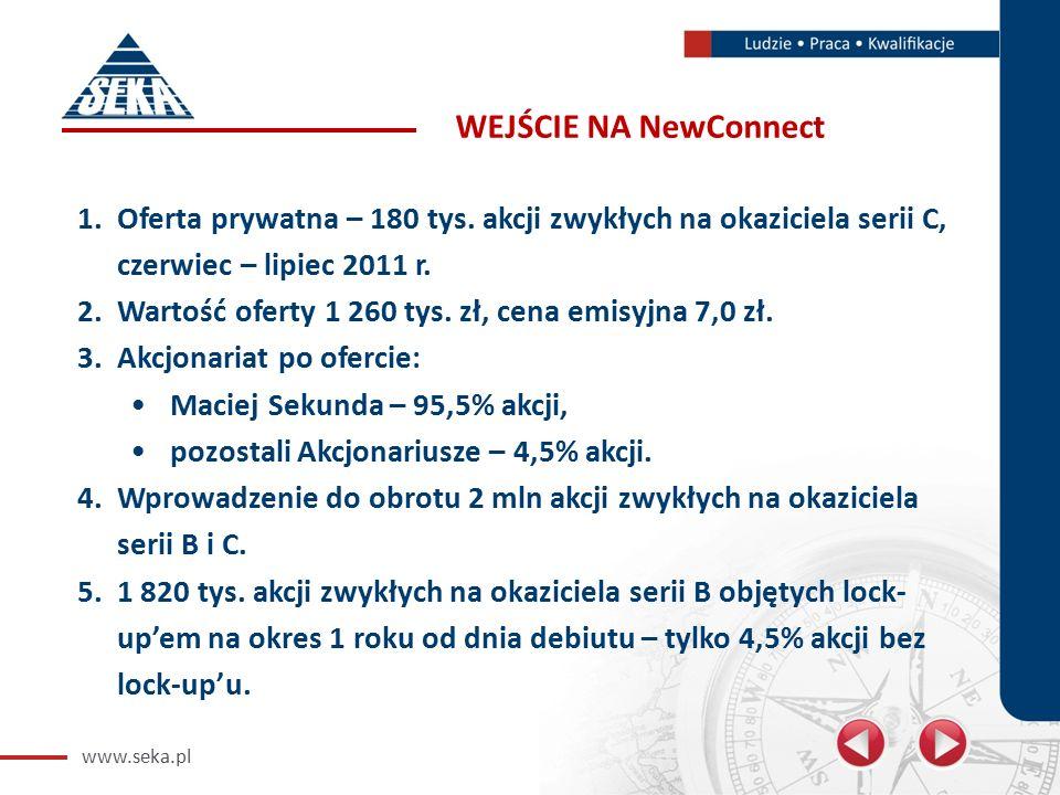 www.seka.pl WEJŚCIE NA NewConnect 1.Oferta prywatna – 180 tys.