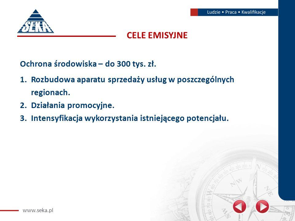 www.seka.pl CELE EMISYJNE Ochrona środowiska – do 300 tys.