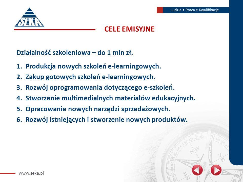 www.seka.pl CELE EMISYJNE Działalność szkoleniowa – do 1 mln zł.