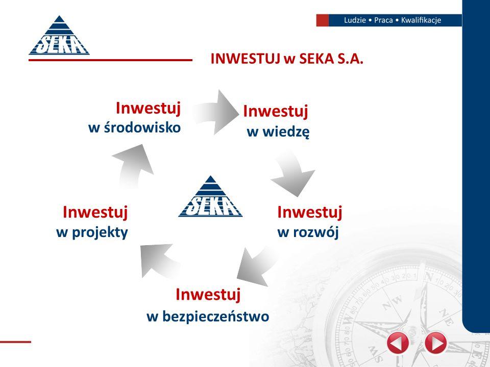 Inwestuj w wiedzę Inwestuj w rozwój Inwestuj w bezpieczeństwo Inwestuj w projekty Inwestuj w środowisko INWESTUJ w SEKA S.A.
