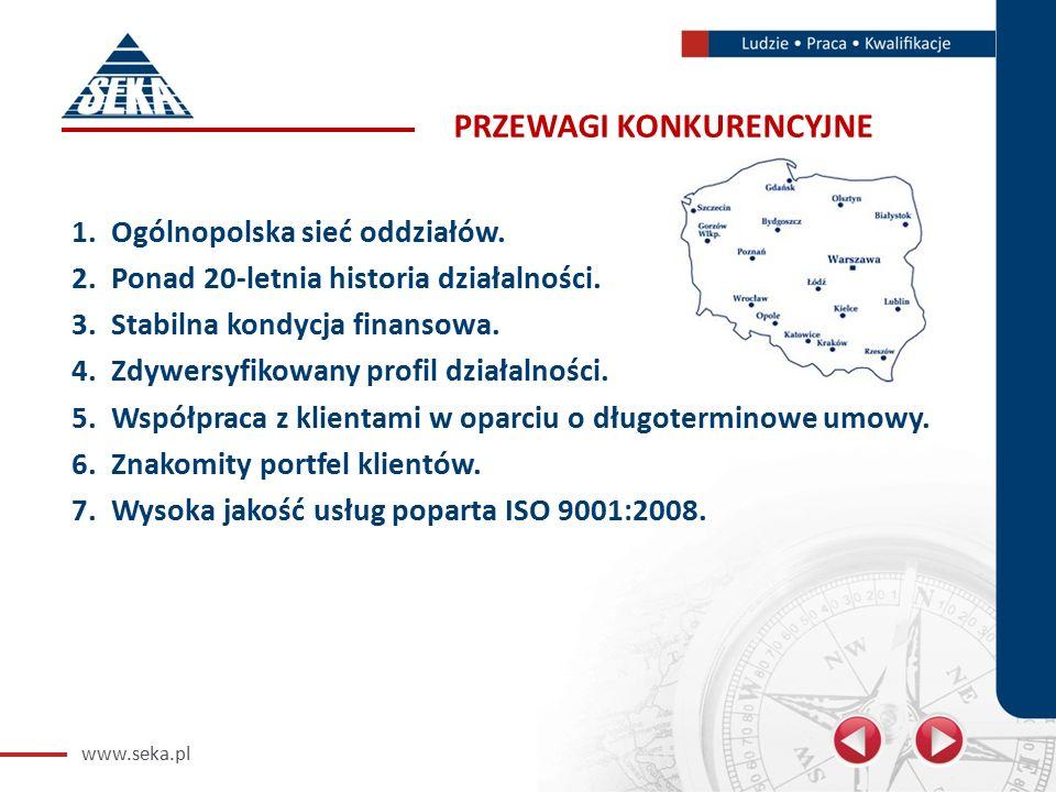 www.seka.pl DORADZTWO W ZAKRESIE PRAWA PRACY 1.Ustabilizowane przychody.