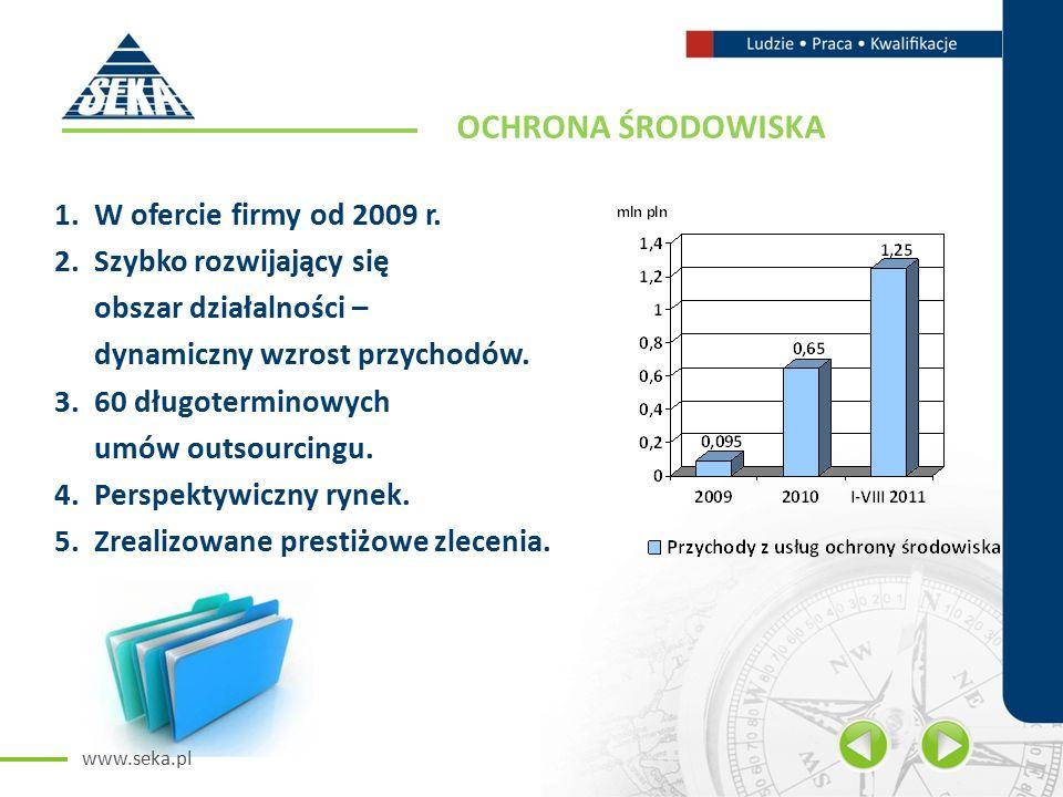 www.seka.pl OCHRONA ŚRODOWISKA 1.W ofercie firmy od 2009 r.