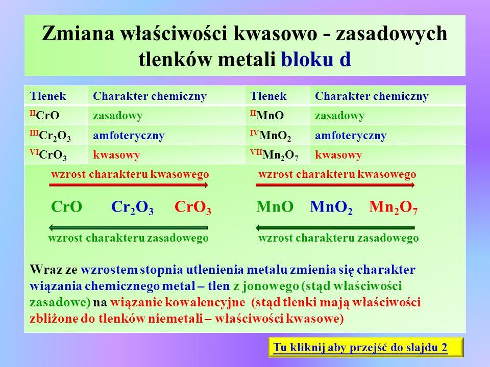 Zmiana właściwości kwasowo - zasadowych tlenków metali bloku d TlenekCharakter chemicznyTlenekCharakter chemiczny II CrOzasadowy II MnOzasadowy III Cr