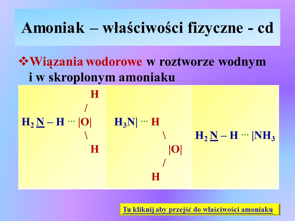 Amoniak – właściwości fizyczne - cd  Wiązania wodorowe w roztworze wodnym i w skroplonym amoniaku H / H 2 N – H … |O| \ H H 3 N| … H \ |O| / H H 2 N