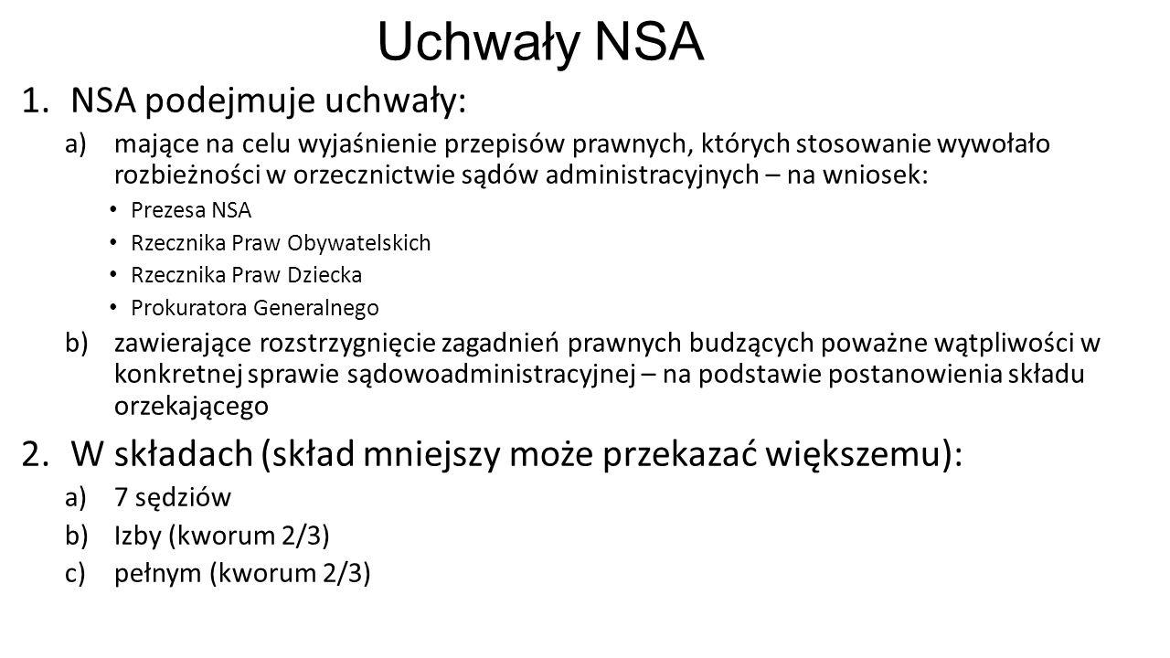 Uchwały NSA 1.NSA podejmuje uchwały: a)mające na celu wyjaśnienie przepisów prawnych, których stosowanie wywołało rozbieżności w orzecznictwie sądów administracyjnych – na wniosek: Prezesa NSA Rzecznika Praw Obywatelskich Rzecznika Praw Dziecka Prokuratora Generalnego b)zawierające rozstrzygnięcie zagadnień prawnych budzących poważne wątpliwości w konkretnej sprawie sądowoadministracyjnej – na podstawie postanowienia składu orzekającego 2.W składach (skład mniejszy może przekazać większemu): a)7 sędziów b)Izby (kworum 2/3) c)pełnym (kworum 2/3)
