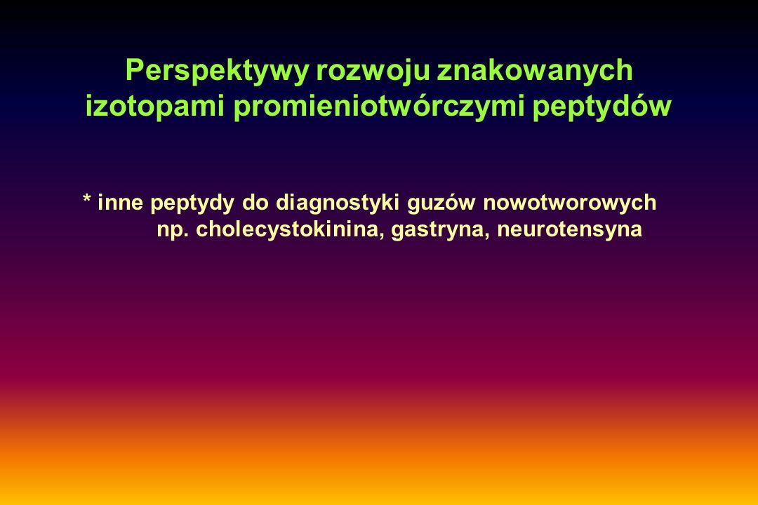 Perspektywy rozwoju znakowanych izotopami promieniotwórczymi peptydów * inne peptydy do diagnostyki guzów nowotworowych np. cholecystokinina, gastryna