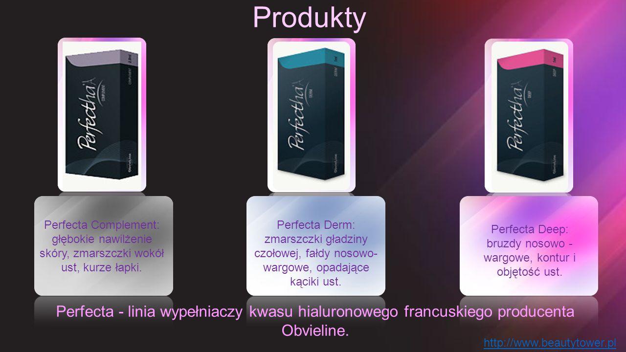 Produkty Perfecta - linia wypełniaczy kwasu hialuronowego francuskiego producenta Obvieline.