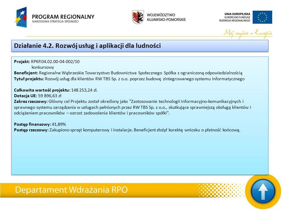 Projekt: RPKP.04.02.00-04-002/10 konkursowy Beneficjent: Regionalne Wąbrzeskie Towarzystwo Budownictwa Społecznego Spółka z ograniczoną odpowiedzialnością Tytuł projektu: Rozwój usług dla klientów RW TBS Sp.