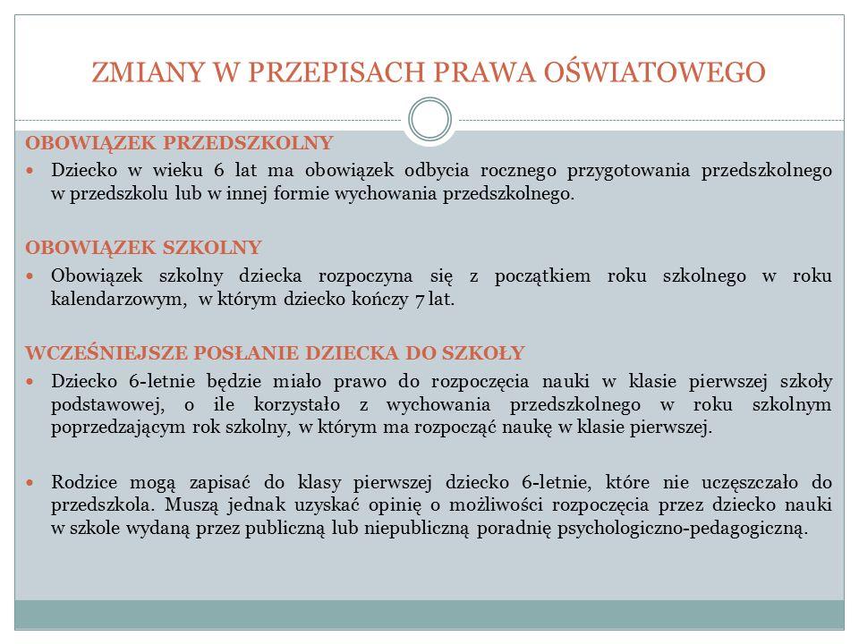 ZMIANY W PRZEPISACH PRAWA OŚWIATOWEGO PRZYDATNE STRONY: www.men.gov.pl www.kuratorium.waw.pl www.dziennikustaw.gov.pl/du/2016/35/1