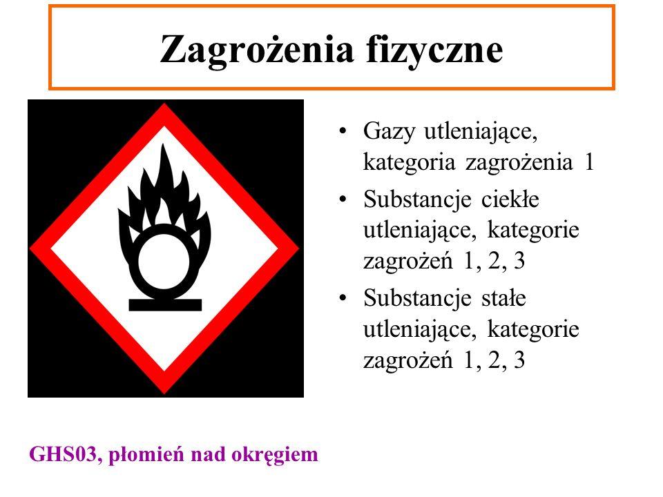 Gazy utleniające, kategoria zagrożenia 1 Substancje ciekłe utleniające, kategorie zagrożeń 1, 2, 3 Substancje stałe utleniające, kategorie zagrożeń 1,