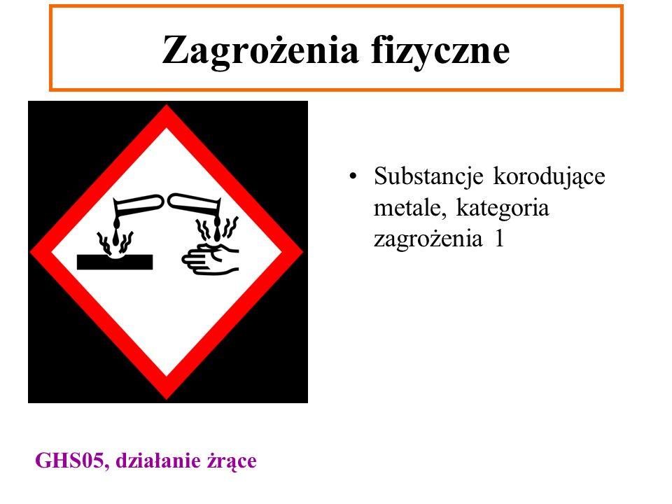 Substancje korodujące metale, kategoria zagrożenia 1 GHS05, działanie żrące Zagrożenia fizyczne