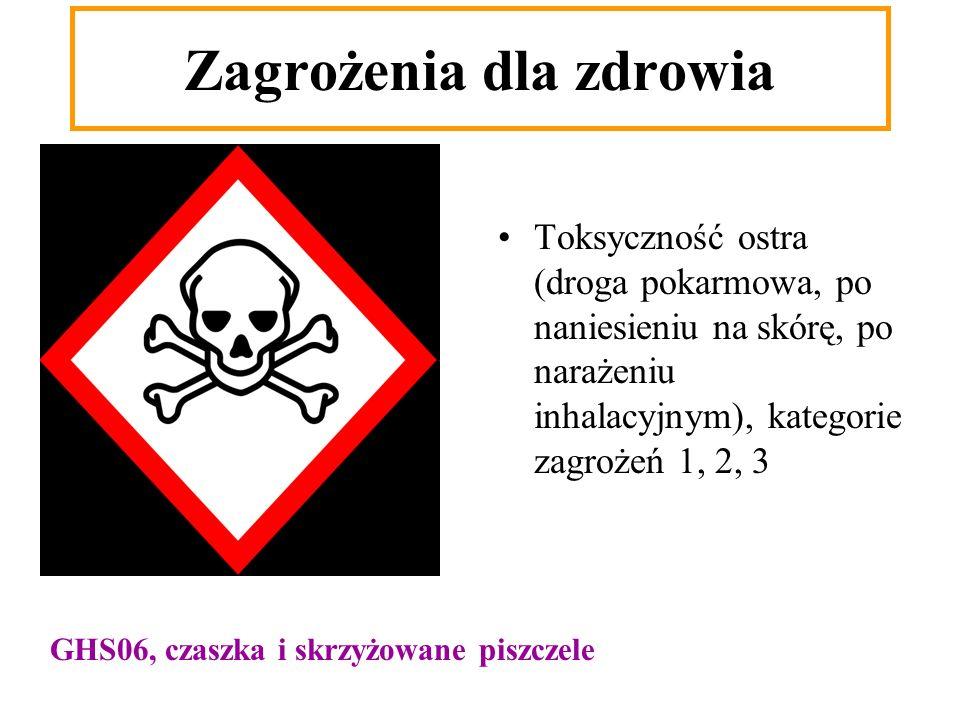 Zagrożenia dla zdrowia Toksyczność ostra (droga pokarmowa, po naniesieniu na skórę, po narażeniu inhalacyjnym), kategorie zagrożeń 1, 2, 3 GHS06, czas