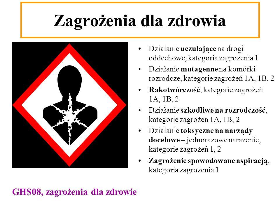 Działanie uczulające na drogi oddechowe, kategoria zagrożenia 1 Działanie mutagenne na komórki rozrodcze, kategorie zagrożeń 1A, 1B, 2 Rakotwórczość,