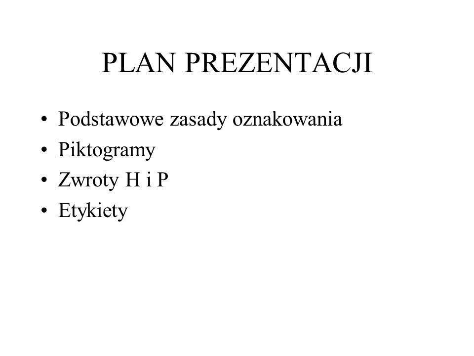 PLAN PREZENTACJI Podstawowe zasady oznakowania Piktogramy Zwroty H i P Etykiety