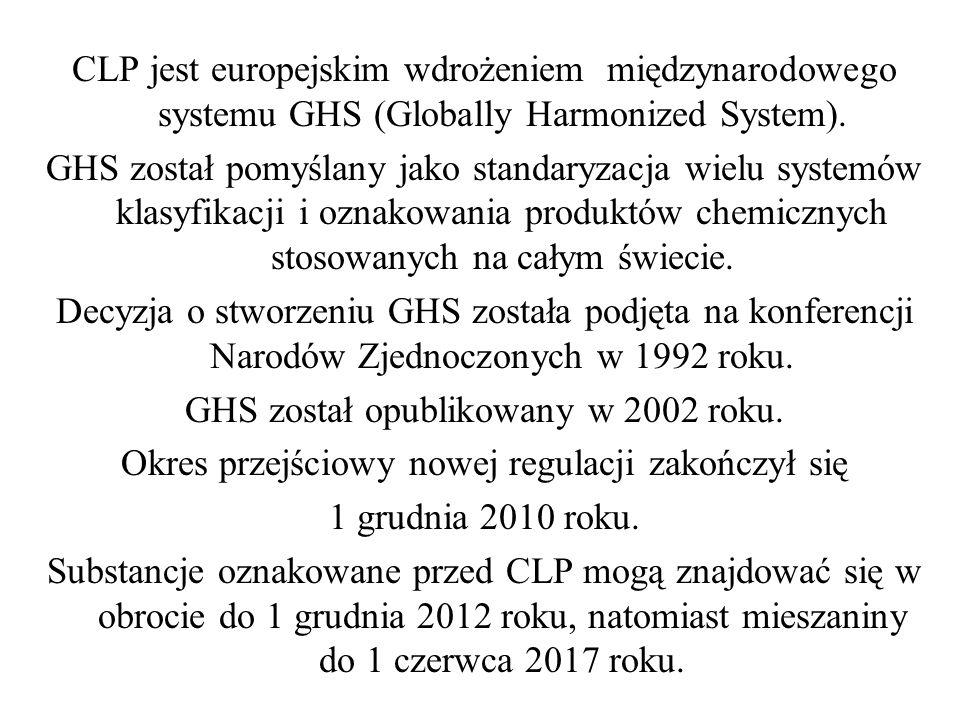 CLP jest europejskim wdrożeniem międzynarodowego systemu GHS (Globally Harmonized System). GHS został pomyślany jako standaryzacja wielu systemów klas