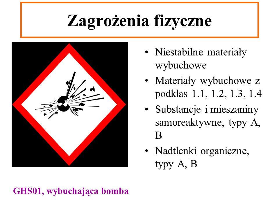 Zagrożenia fizyczne Niestabilne materiały wybuchowe Materiały wybuchowe z podklas 1.1, 1.2, 1.3, 1.4 Substancje i mieszaniny samoreaktywne, typy A, B