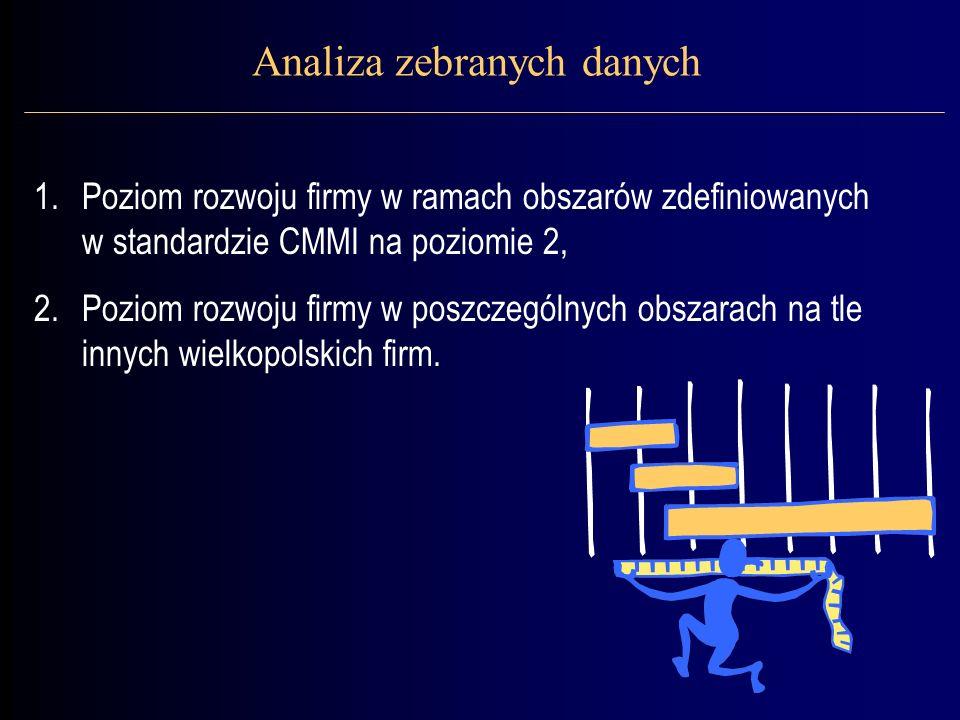 Analiza zebranych danych 1.Poziom rozwoju firmy w ramach obszarów zdefiniowanych w standardzie CMMI na poziomie 2, 2.Poziom rozwoju firmy w poszczególnych obszarach na tle innych wielkopolskich firm.