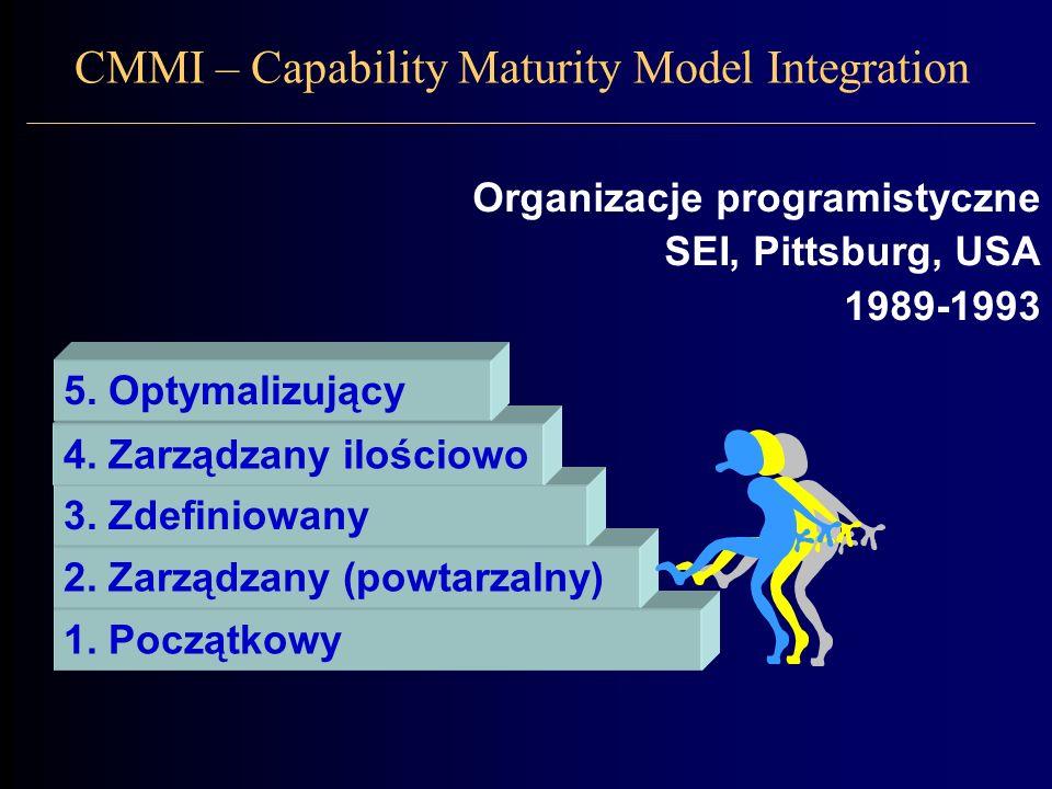 CMMI – Capability Maturity Model Integration 1. Początkowy 2.