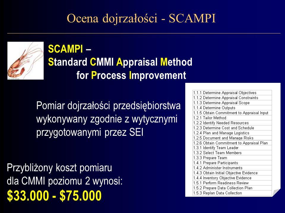 Ocena dojrzałości - SCAMPI SCAMPI – Standard CMMI Appraisal Method for Process Improvement Przybliżony koszt pomiaru dla CMMI poziomu 2 wynosi: $33.000 - $75.000 Pomiar dojrzałości przedsiębiorstwa wykonywany zgodnie z wytycznymi przygotowanymi przez SEI