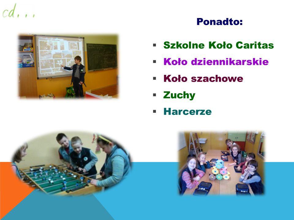 Ponadto: SSzkolne Koło Caritas KKoło dziennikarskie KKoło szachowe ZZuchy HHarcerze