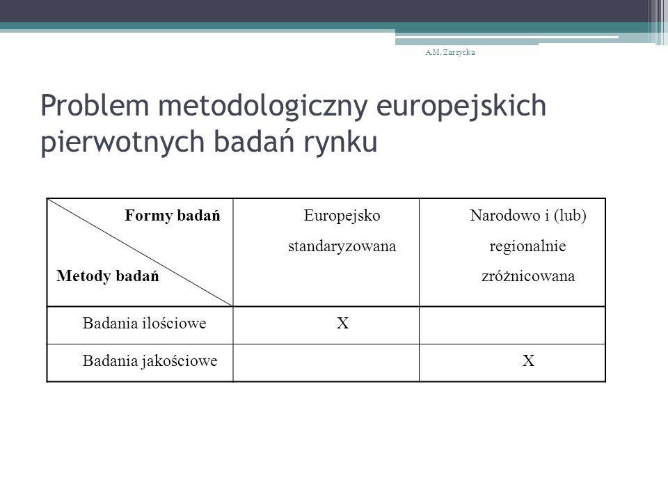 Problem metodologiczny europejskich pierwotnych badań rynku A.M.
