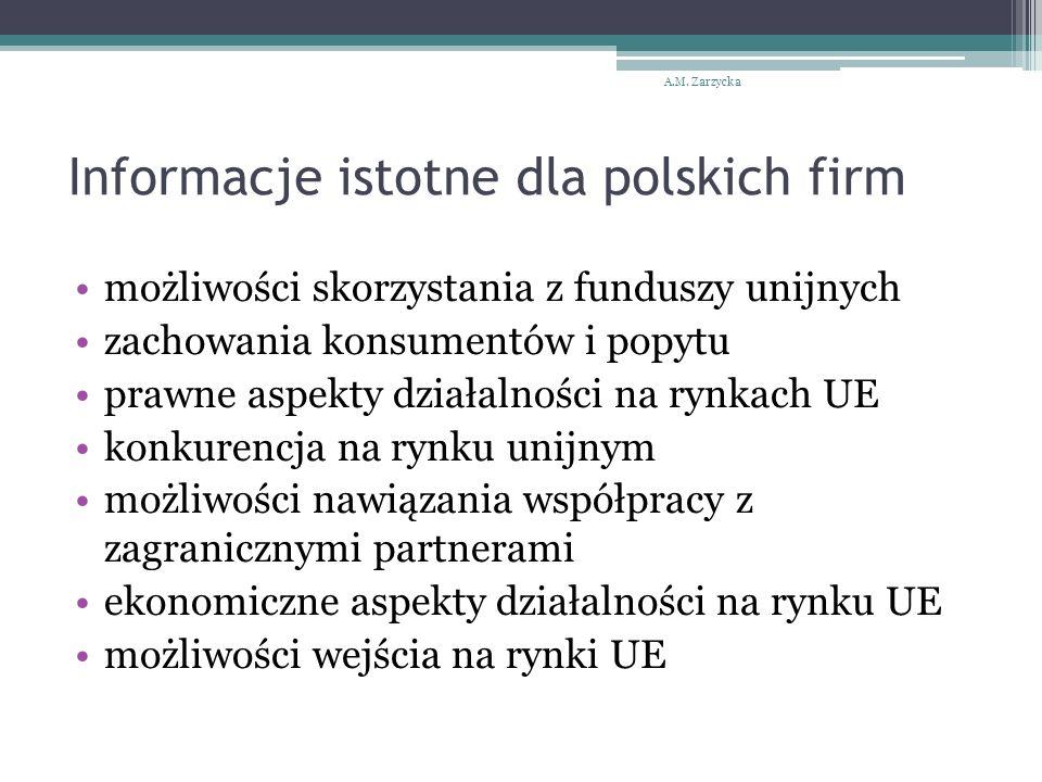 Informacje istotne dla polskich firm możliwości skorzystania z funduszy unijnych zachowania konsumentów i popytu prawne aspekty działalności na rynkach UE konkurencja na rynku unijnym możliwości nawiązania współpracy z zagranicznymi partnerami ekonomiczne aspekty działalności na rynku UE możliwości wejścia na rynki UE A.M.