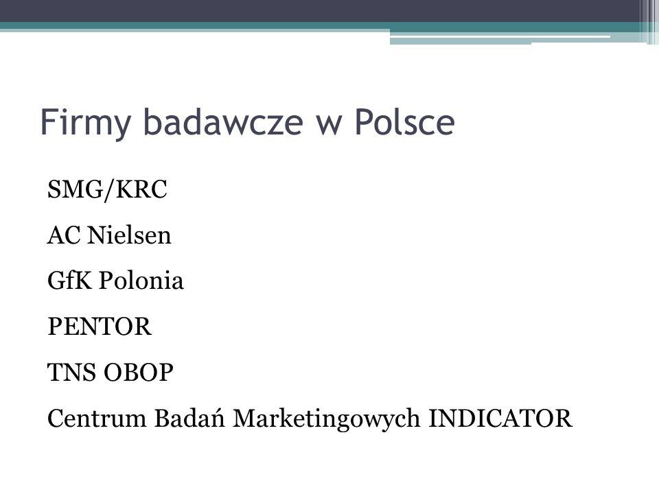 SMG/KRC AC Nielsen GfK Polonia PENTOR TNS OBOP Centrum Badań Marketingowych INDICATOR Firmy badawcze w Polsce