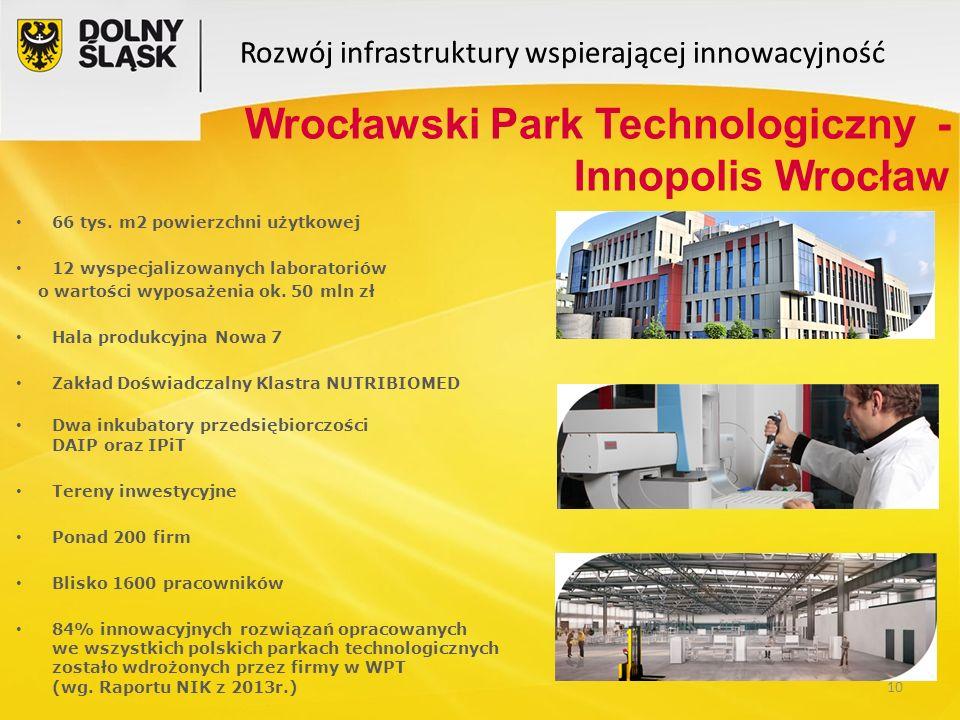 10 Wrocławski Park Technologiczny - Innopolis Wrocław 66 tys. m2 powierzchni użytkowej 12 wyspecjalizowanych laboratoriów o wartości wyposażenia ok. 5