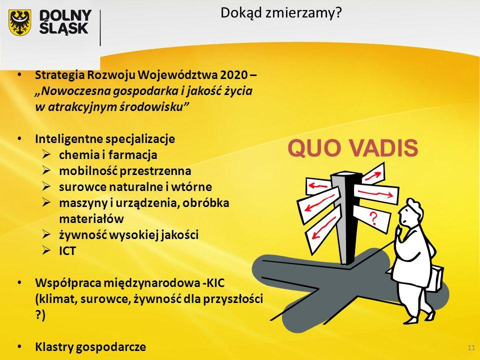 """11 Strategia Rozwoju Województwa 2020 – """"Nowoczesna gospodarka i jakość życia w atrakcyjnym środowisku"""" Inteligentne specjalizacje  chemia i farmacja"""